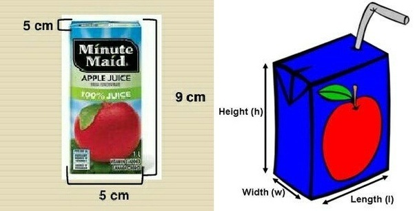 Surface area in real life