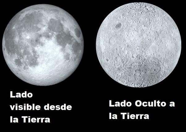 Cuánto Dura Un Día Lunar Quora