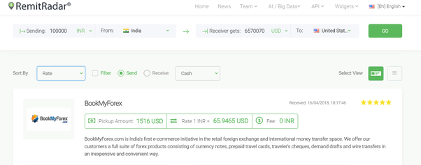 And Remitradar Rates Bookmyforex As Best Est To Transfer Money From India Usa