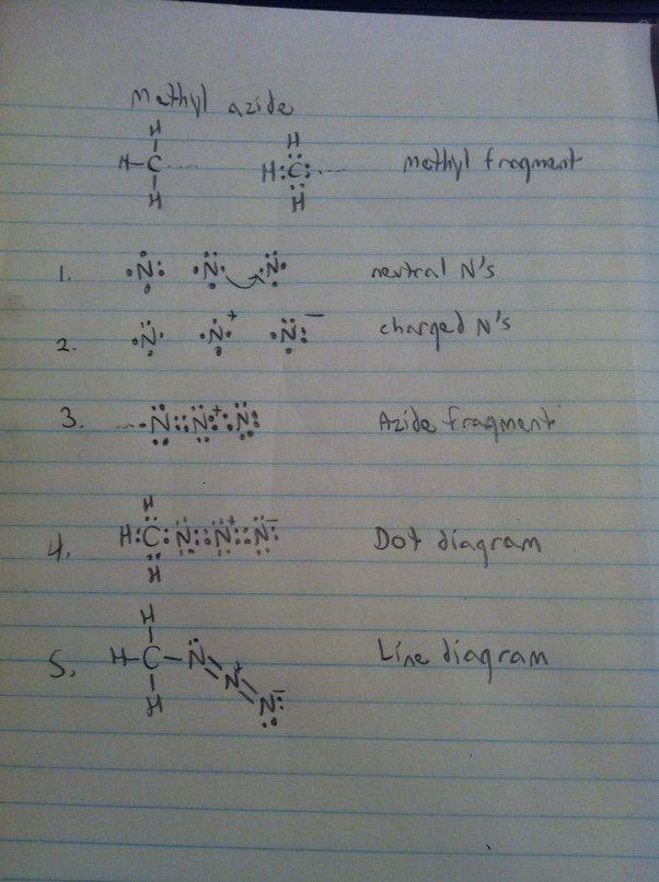 Methyl Azide Resonance Structures