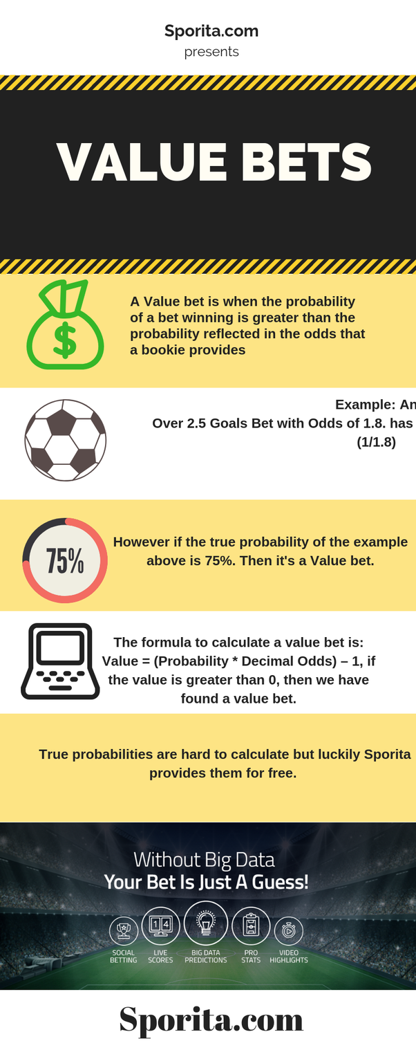 Value bets in sports betting samantha bettinger
