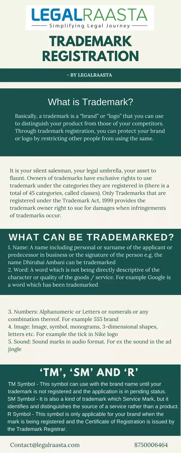 What Are The Benefits Of Trademark Registration Quora