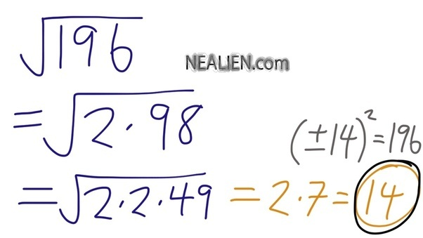 How to find the square root of 196 - Quora on