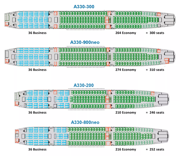 The 200 And 200er 245 Max 216 Typical 300 300er 290 261 400er Which Can Hypothetically Seat 409 Pengers