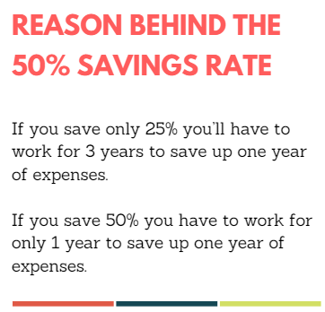 What is the best way to save money & retire early in India
