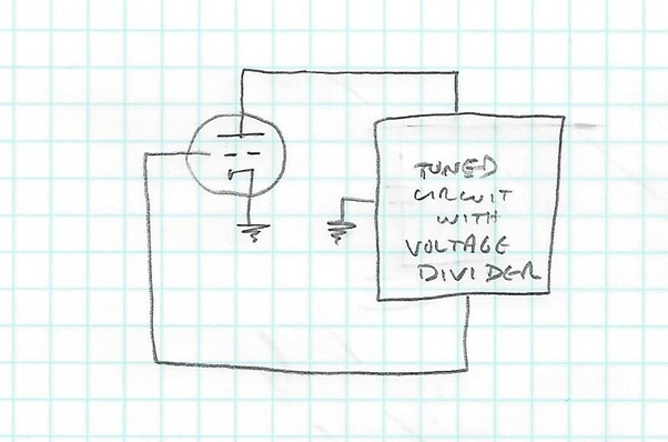 What is the difference between a Hartley and a Colpitts oscillator