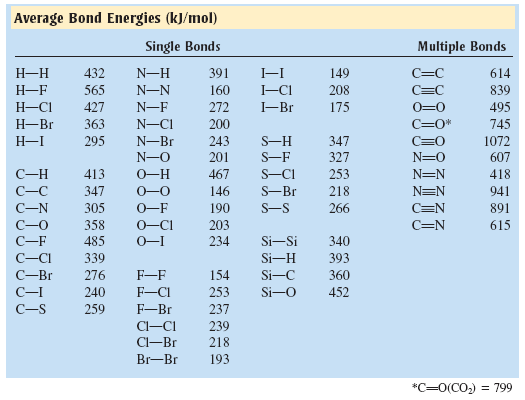 Is hydrogen peroxide (H2O2) similar to fluorine (F2), as