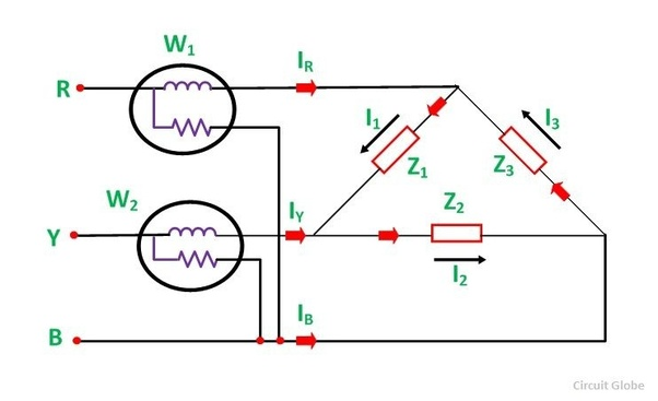 What is more accurate, a single wattmeter method or the ...