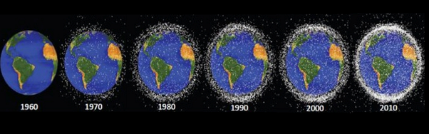can nasa reduce space debris quora