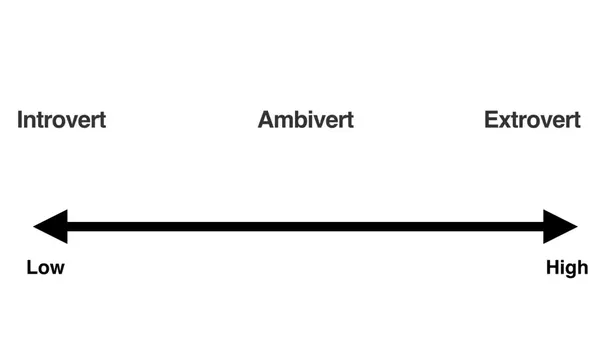 Introvert dating an ambivert wikipedia