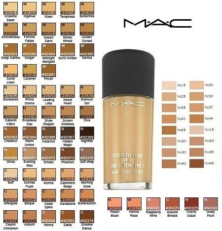 Whats the best color of foundation in mac brand for cool i hope this helps publicscrutiny Choice Image