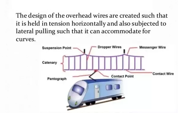 Why Does Railway Traction Wire Consists Of Two Wires Quora