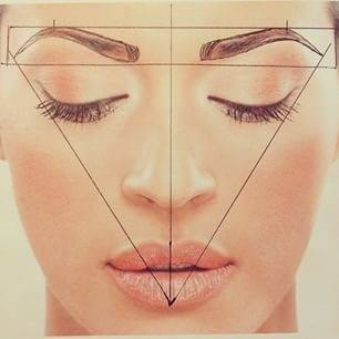 How to tell what the best shape for your eyebrows is ...