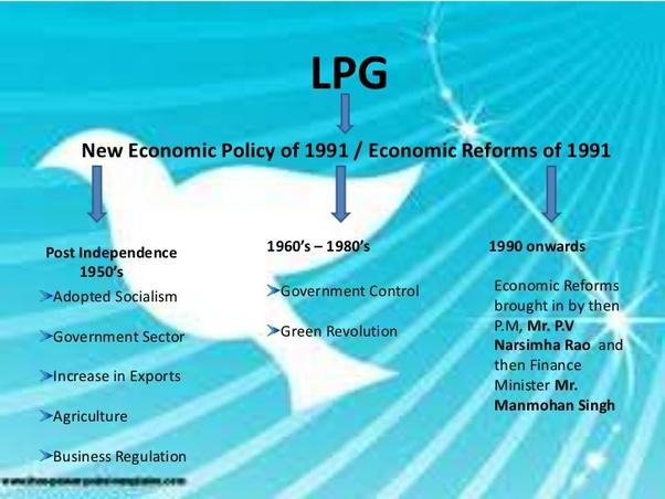 Liberalization vs globalization