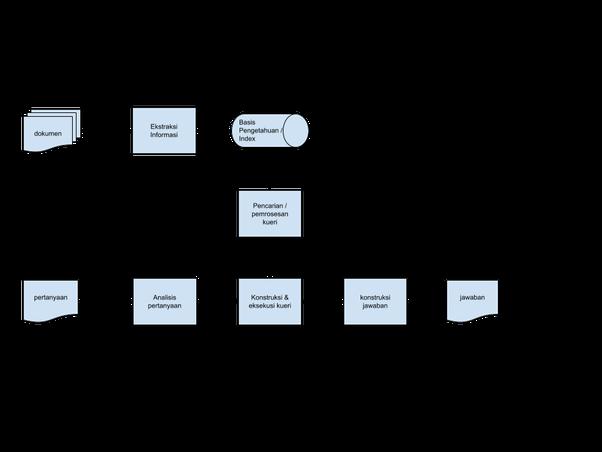 Roadmap React Dev - Programming