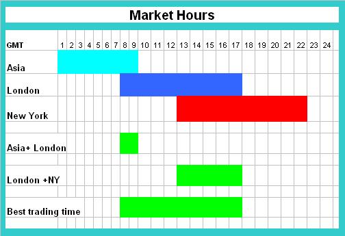Does the stock market open on weekends форекс тестер crack скачать