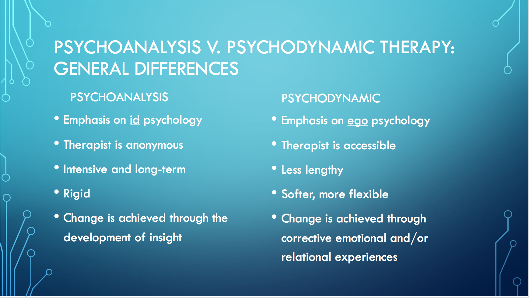 compare psychodynamic and humanistic theories