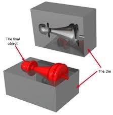 What Are The Differences Between Extrusion And Injection