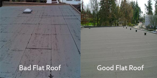 What Is The Best Roofing Material For A Flat Roof Quora