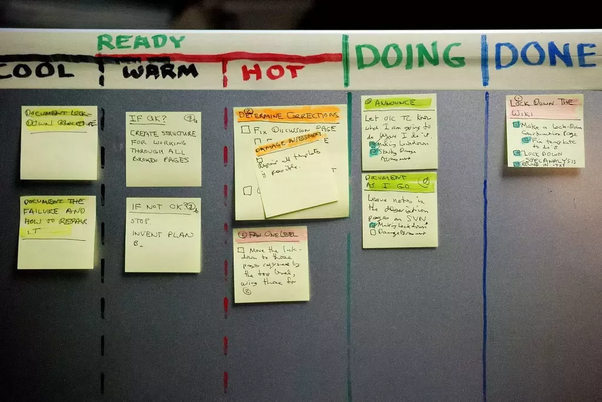 Do you know a simple Kanban tool, like Trello, but offline? - Quora