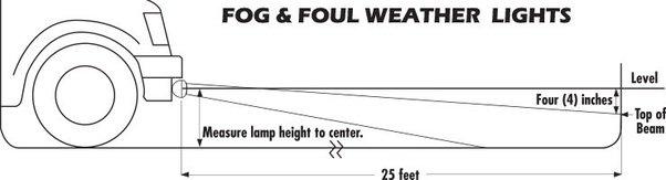 how do fog lights work quora. Black Bedroom Furniture Sets. Home Design Ideas