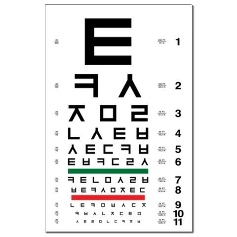 Why do all optometrists use the same set of letters for eye exams theres no incentive to cheat an eye exam ultimately youre harming yourself because you are unable to get the correct treatment for your condition solutioingenieria Gallery