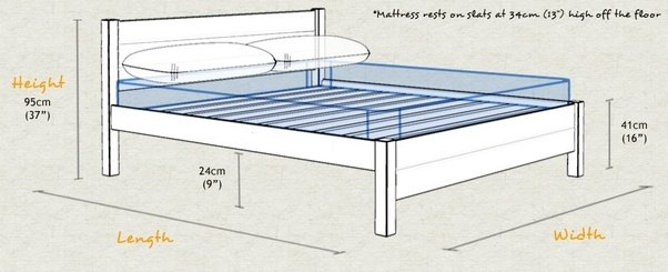 Below Are The Standard Sizes Of Bed :
