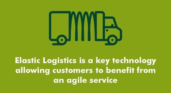 What is the future scope of logistics and supply chain