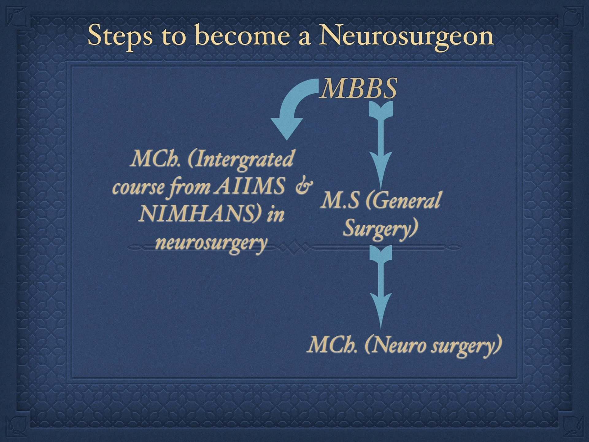 neurosurgeon career path
