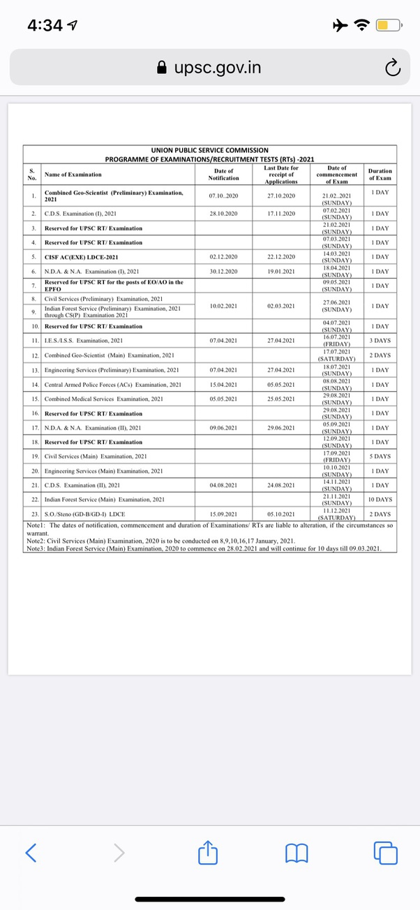 Uisd Calendar 2022 2023.What S The Exam Date For The Upsc Ias 2021 Quora