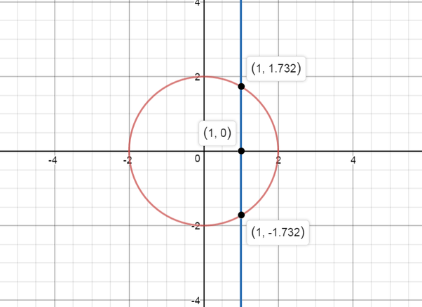 what is a function in mathematics quora