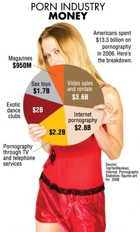 Top Porn Companies