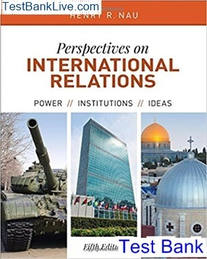 Where can I find Perspectives on International relations