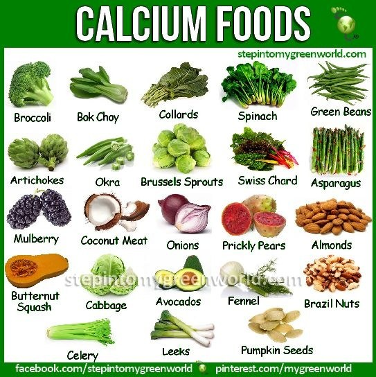 calcium supplements milk which daily take way mg hate requirement prove usfda minimum uses value should 1000