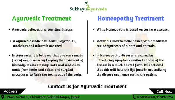 What do you think of homeopathy and Ayurveda? - Quora