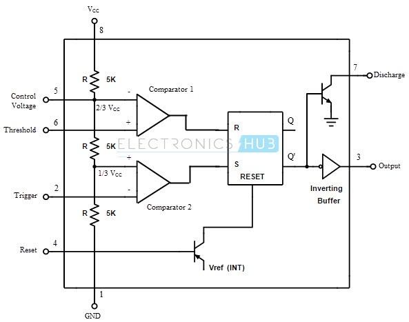 In IC 555, do we have a comparator or a logic gate? - Quora Ic Ne Pin Diagram on