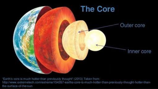 What would happen if the earth's inner and outer core iron ...