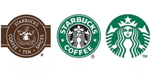 abrief history of starbucks corporation Starbucks opened with the intent of being a gourmet coffee bean retailer and coffee equipment seller we will write a custom essay sample on a brief history of starbucks specifically for you for only $1638 $139/page.