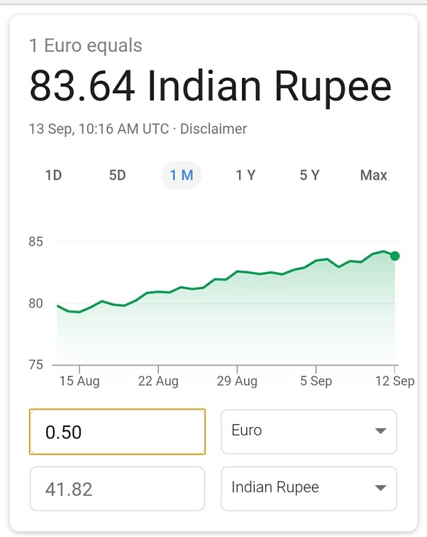 Cost Of 50 Euro Cents In Indian Rus