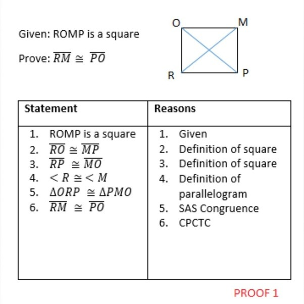 How To Write Proofs And Theorems Especially For Geometry