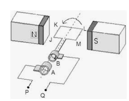 what is the diagram of an ac generator and a dc quora. Black Bedroom Furniture Sets. Home Design Ideas