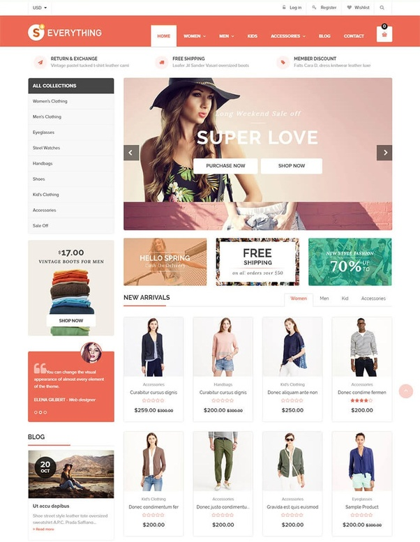 If I Want To Develop Ecommerce Websites With Shopify What Knowledge - Shopify template language