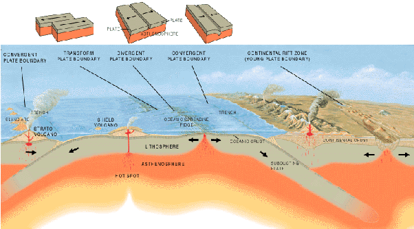 Geology is there any way to cool off a super volcano quora picture plate tectonics a super volcano is ccuart Images