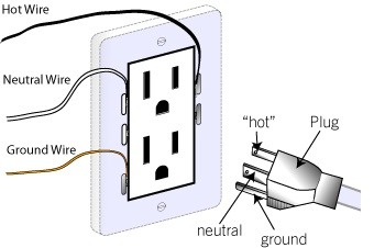 what should you do when an electrical outlet is not working quora rh quora com wiring power plug wiring diagram for power plug