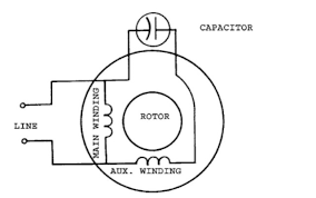 fan motor start capacitor wiring how does a    capacitor       start    a    capacitor    run induction    motor     how does a    capacitor       start    a    capacitor    run induction    motor