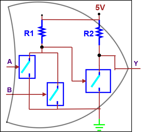 What Are Logic Gates Quora