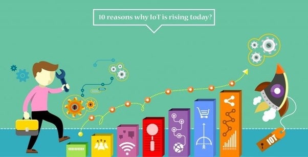 Why IoT is more important nowadays? - Quora