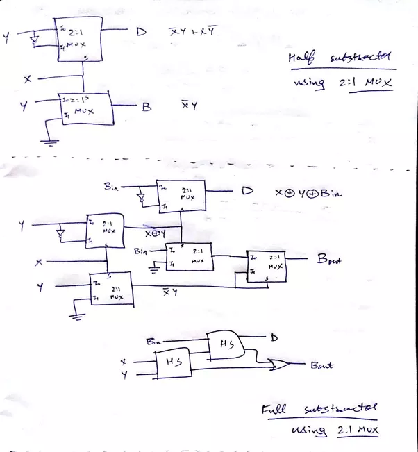 how to implement a full subtractor circuit using 2 1 mux block only schematic diagram circuit diagram 2 1 #41