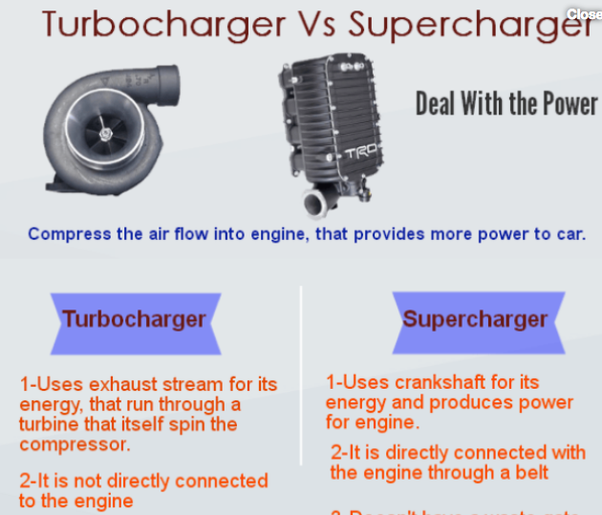 Superchargers vs Turbochargers – RacingJunk News