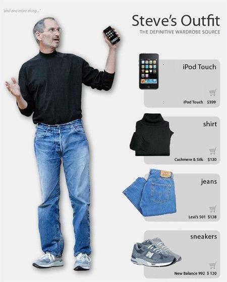 What Type Of Sneakers Did Steve Jobs Wear